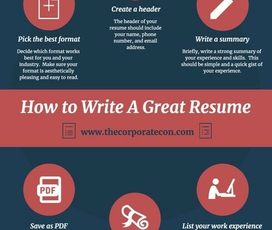 Infographic made by thecorporatecon on how to write and make a great resume