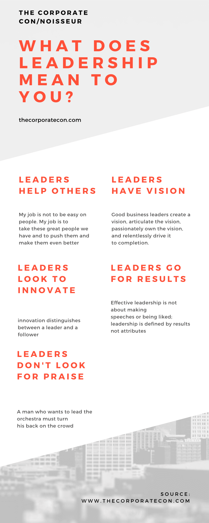 What Does Leadership Mean to You?